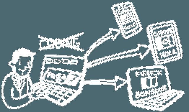 Delivering Digital Customer Service