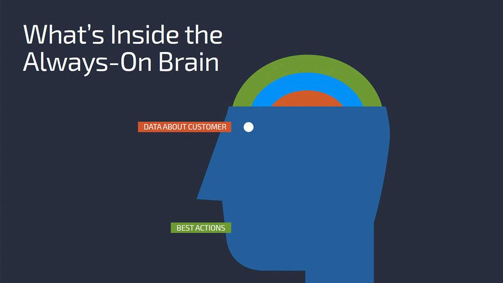 Always_on_brain