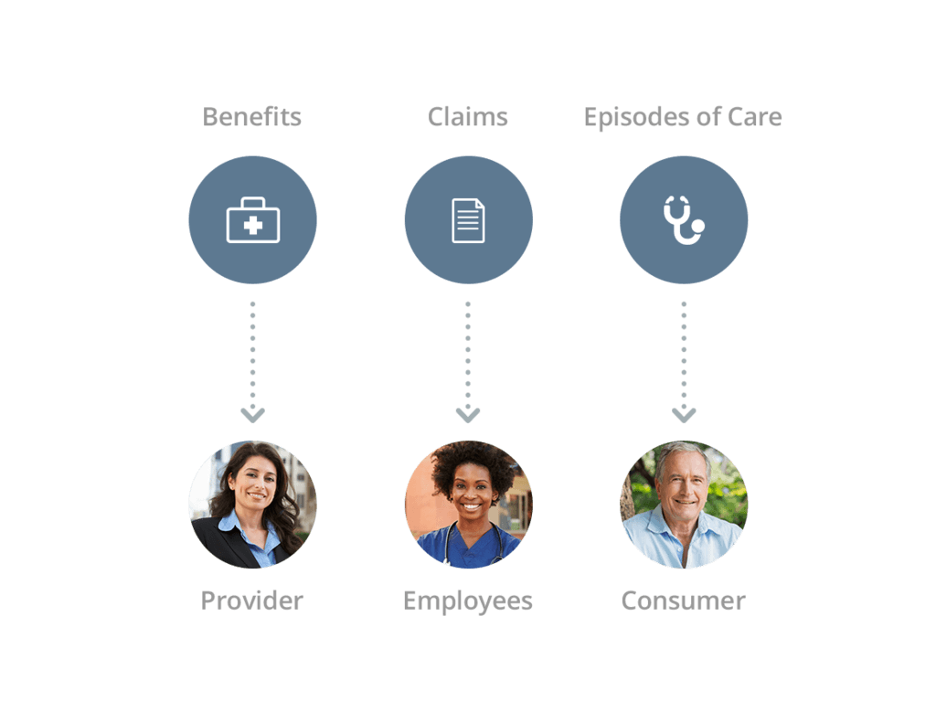 Claims Automation for Healthcare 4