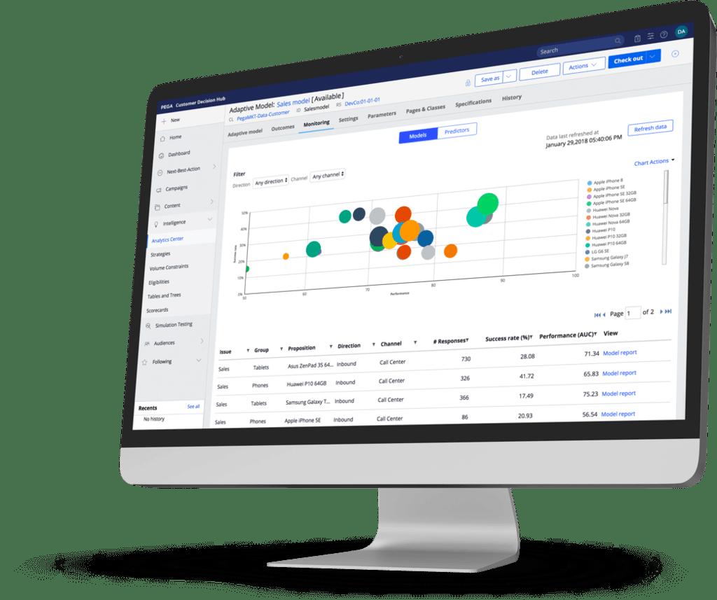 Customer Decision Hub screenshot