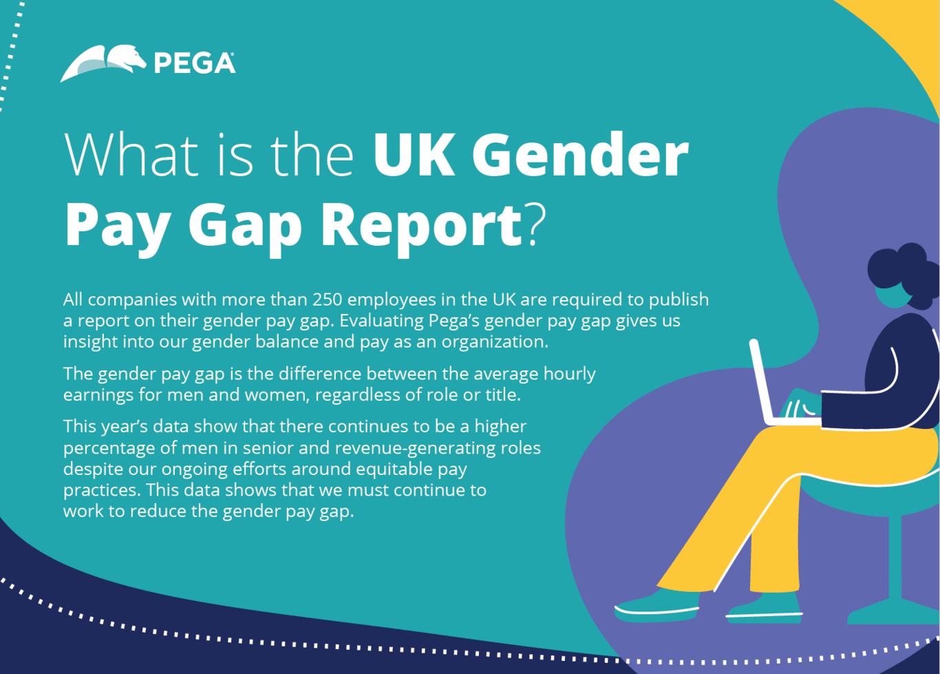 Pega UK Gender Pay Gap