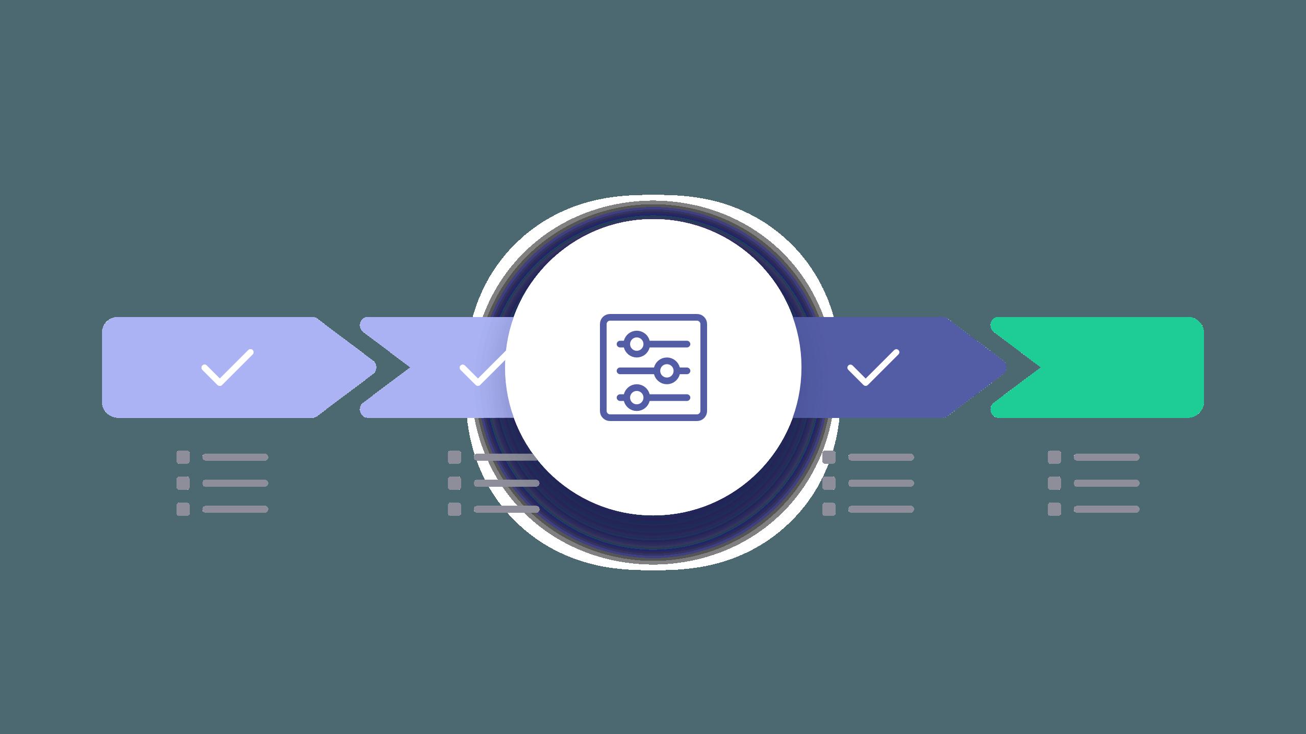 Providing Visibility Across Business Silos