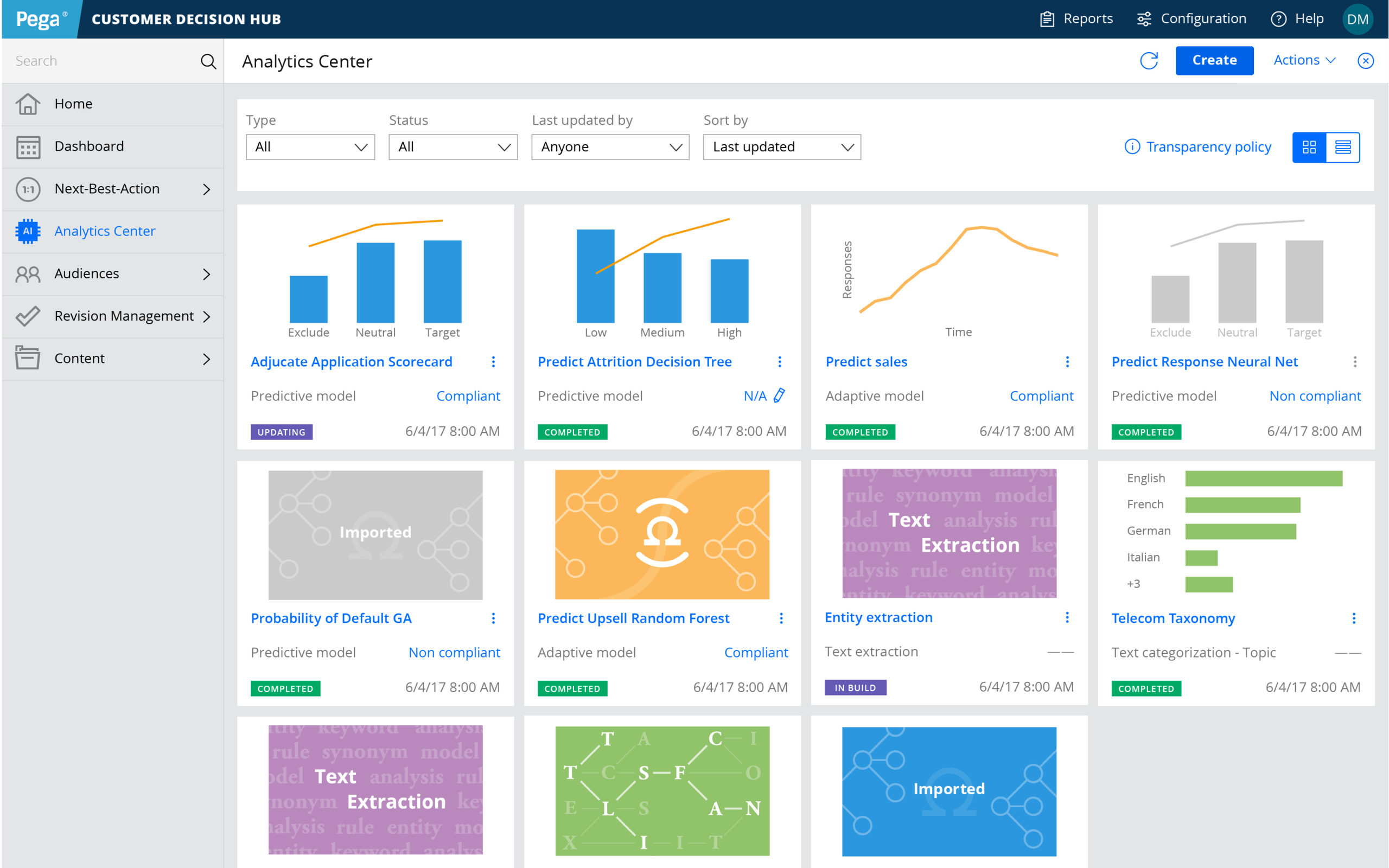 Customer Decision Hub: Predictive Intelligence