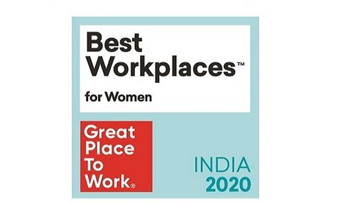 Best Workplaces for Women India 2020
